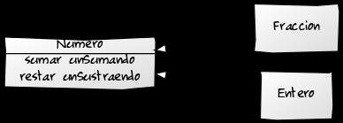diagrama-post-migue