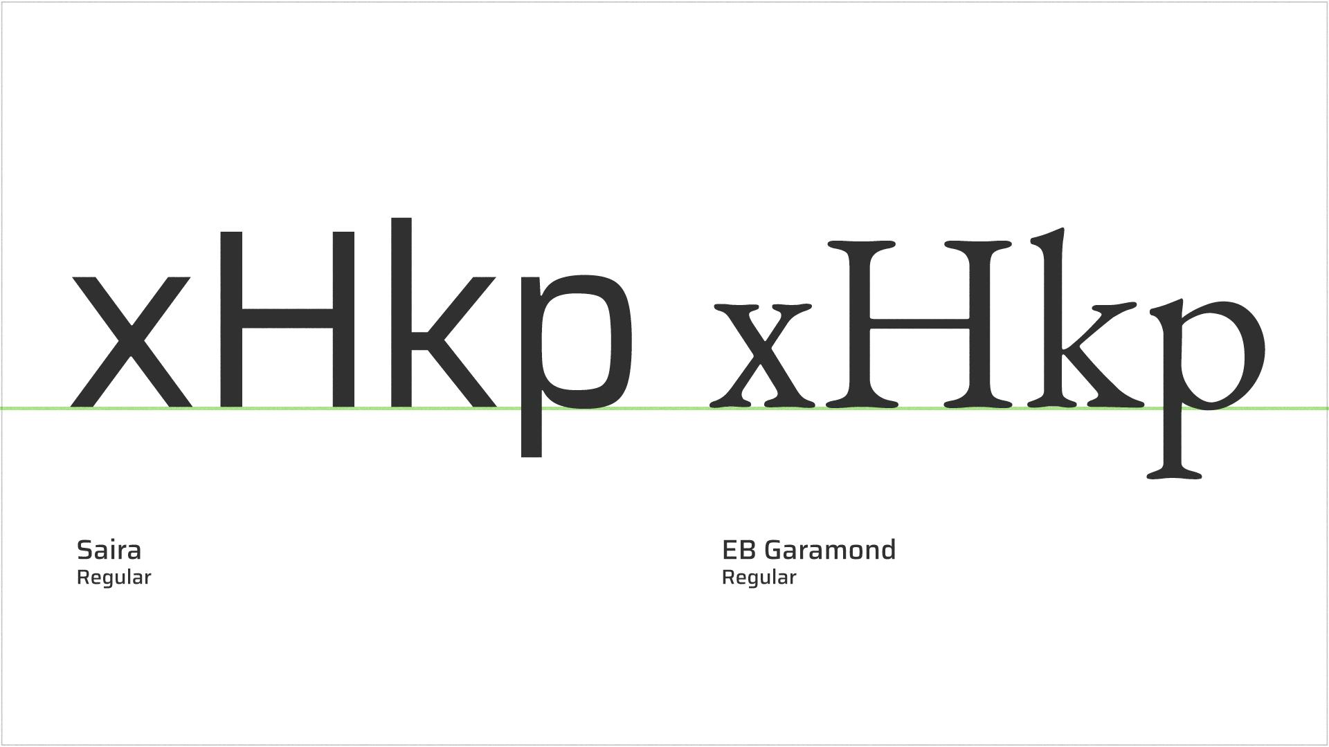 Línea de base de una tipografía